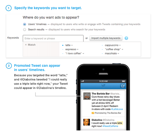 twitter keyword targeting