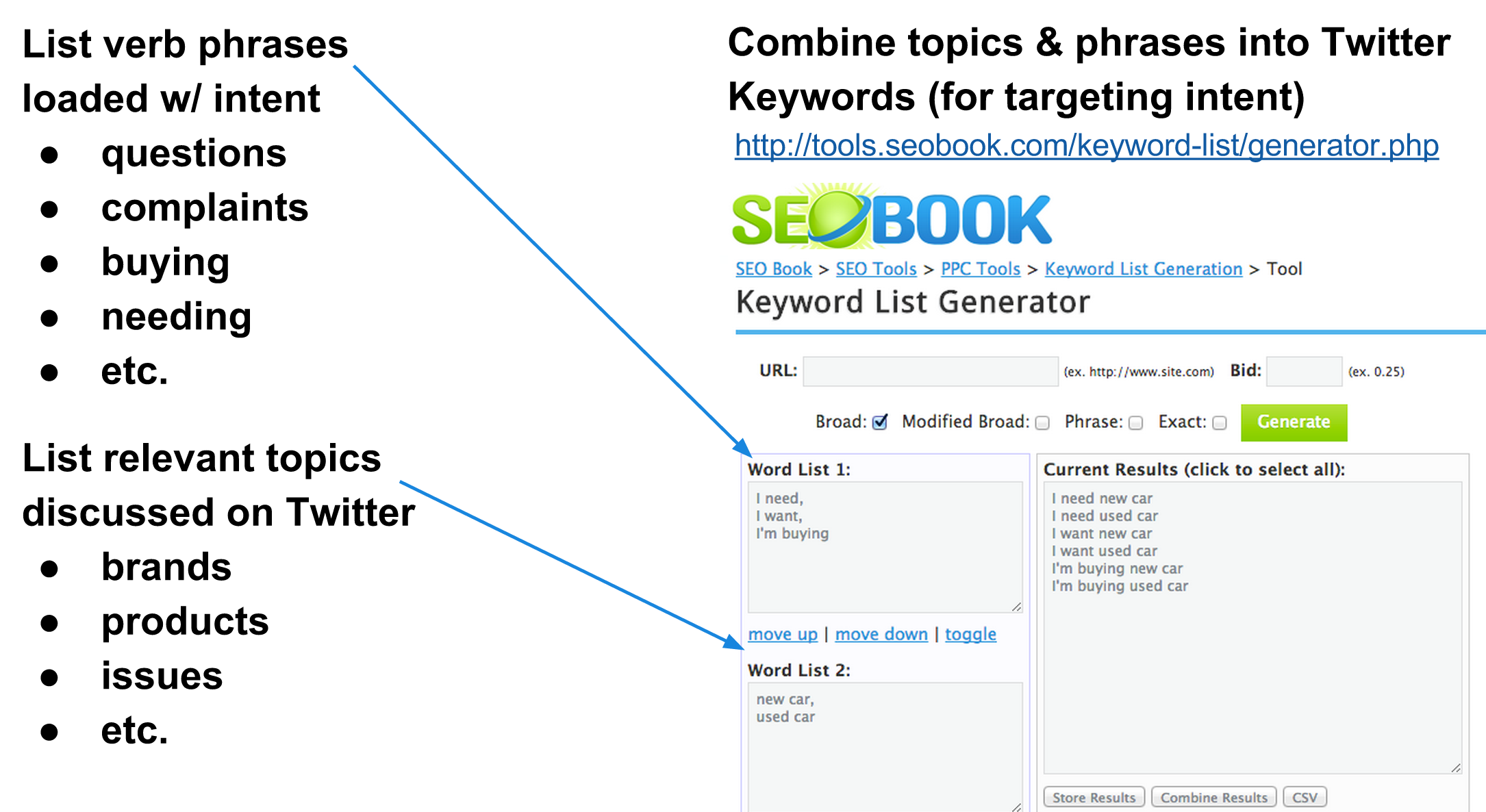 SEO keyword combination tool Snapshot 9:25:13 8:29 AM